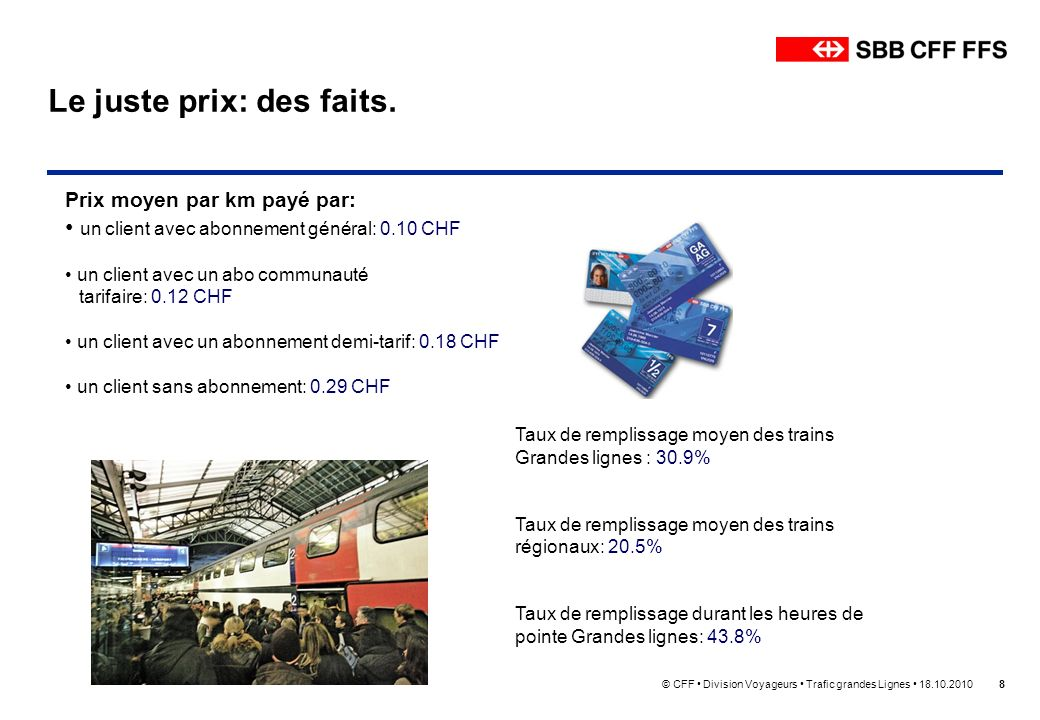 Le juste prix: des faits.