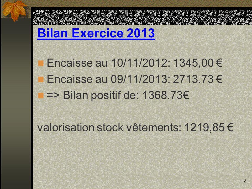 Bilan Exercice 2013 Encaisse au 10/11/2012: 1345,00 €