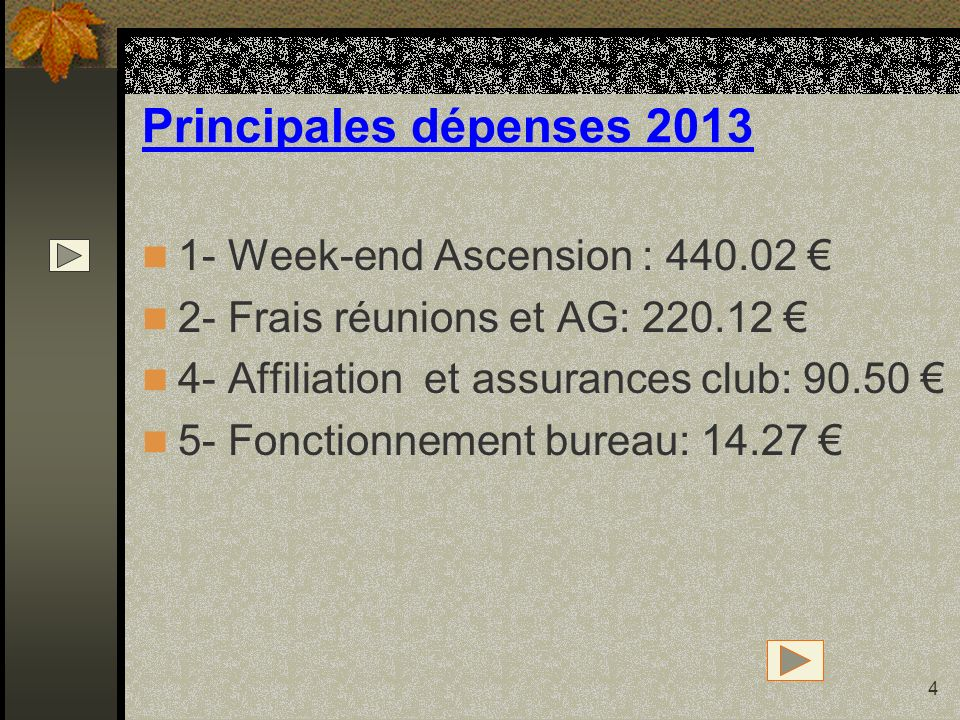 Principales dépenses 2013 1- Week-end Ascension : 440.02 €