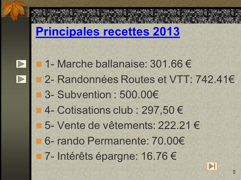 Principales recettes 2013 1- Marche ballanaise: 301.66 €