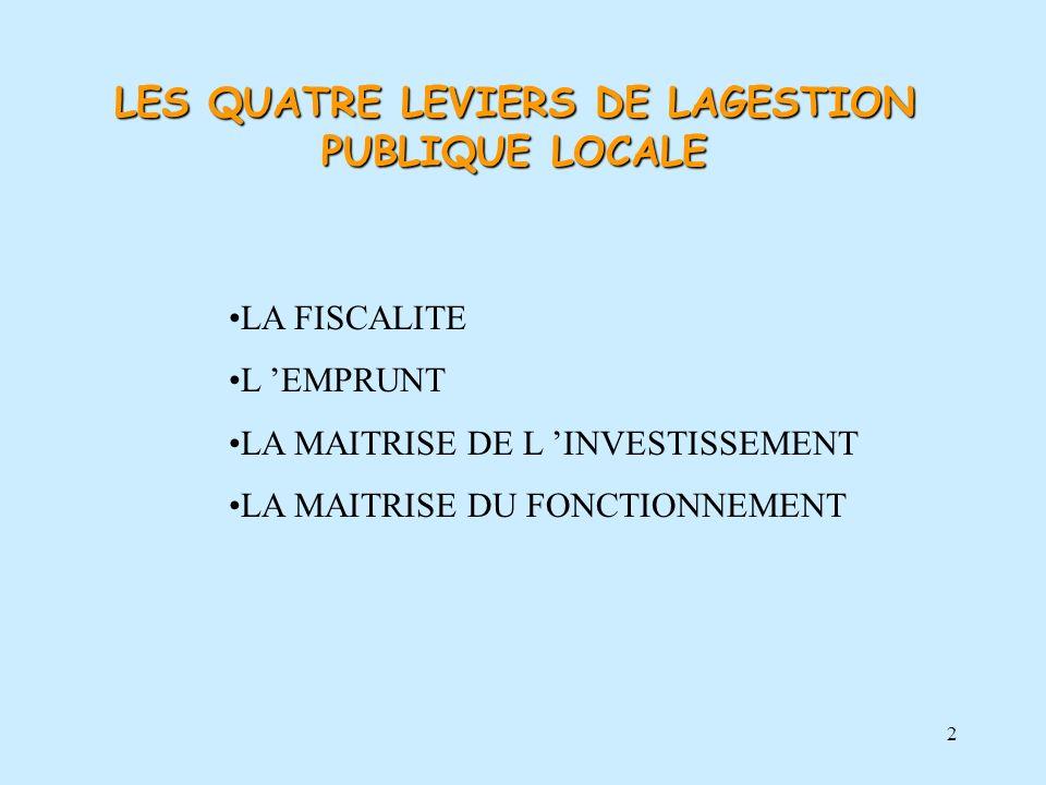 LES QUATRE LEVIERS DE LAGESTION PUBLIQUE LOCALE