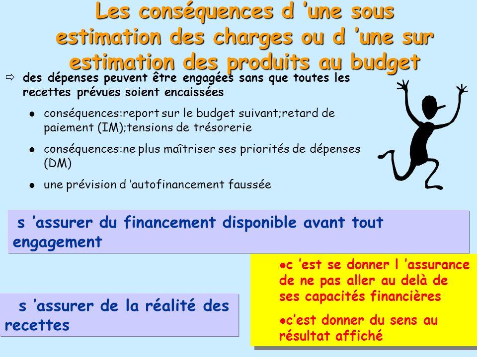 Les conséquences d 'une sous estimation des charges ou d 'une sur estimation des produits au budget