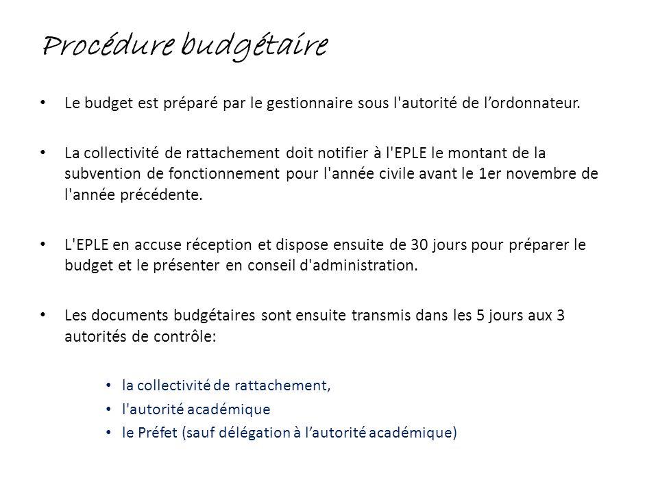 Procédure budgétaire Le budget est préparé par le gestionnaire sous l autorité de l'ordonnateur.