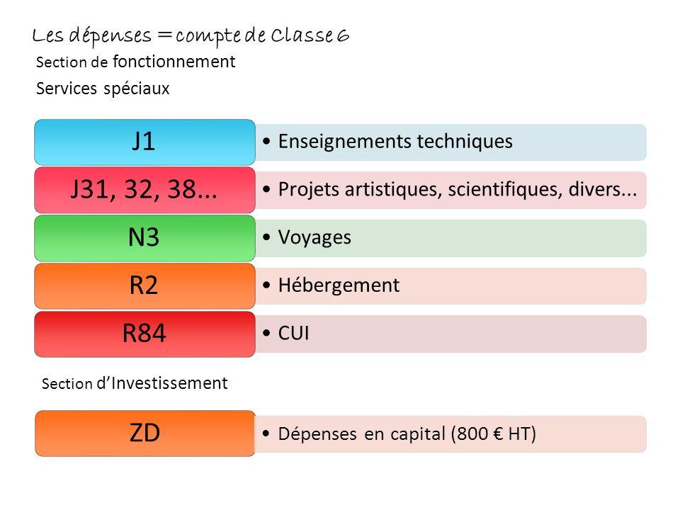 ZD Les dépenses =compte de Classe 6 Dépenses en capital (800 € HT)