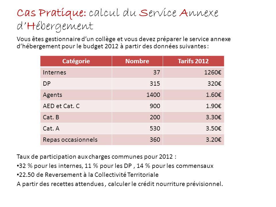 Cas Pratique: calcul du Service Annexe d'Hébergement