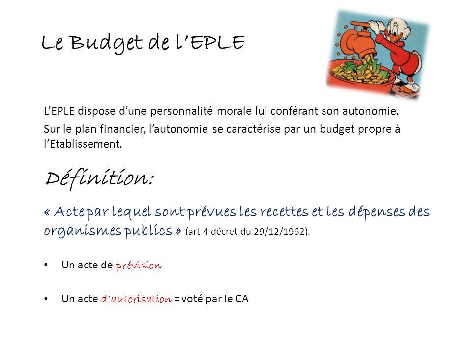 Le Budget de l'EPLE Définition:
