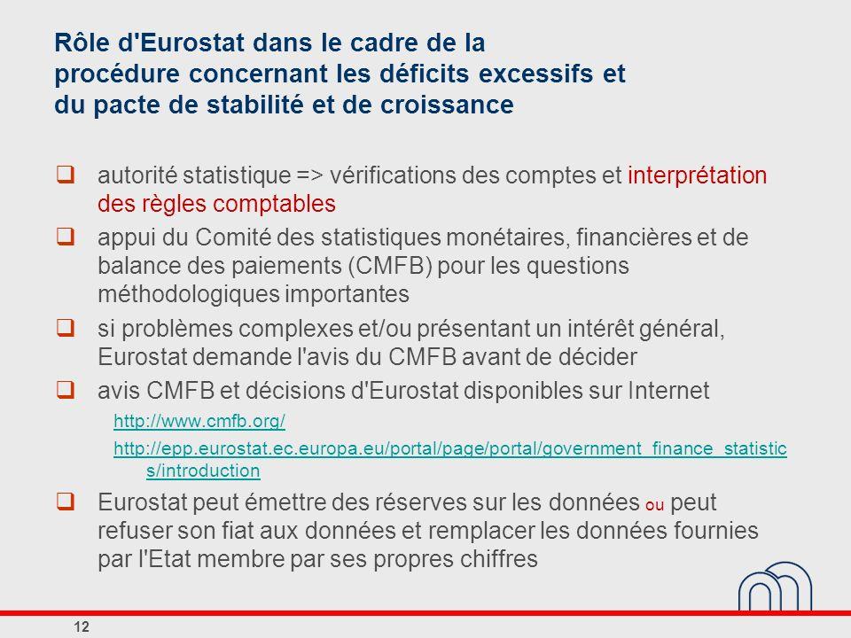 Rôle d Eurostat dans le cadre de la procédure concernant les déficits excessifs et du pacte de stabilité et de croissance