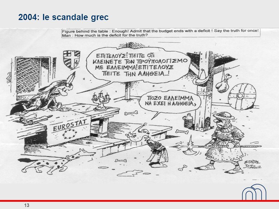 2004: le scandale grec
