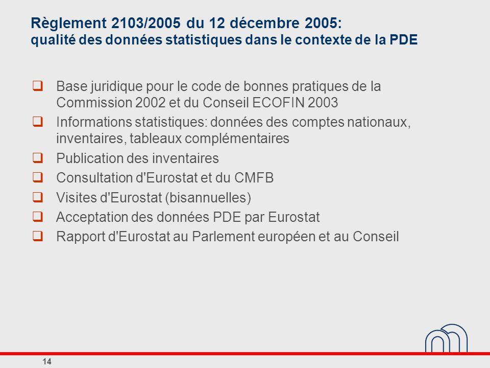 Règlement 2103/2005 du 12 décembre 2005: qualité des données statistiques dans le contexte de la PDE