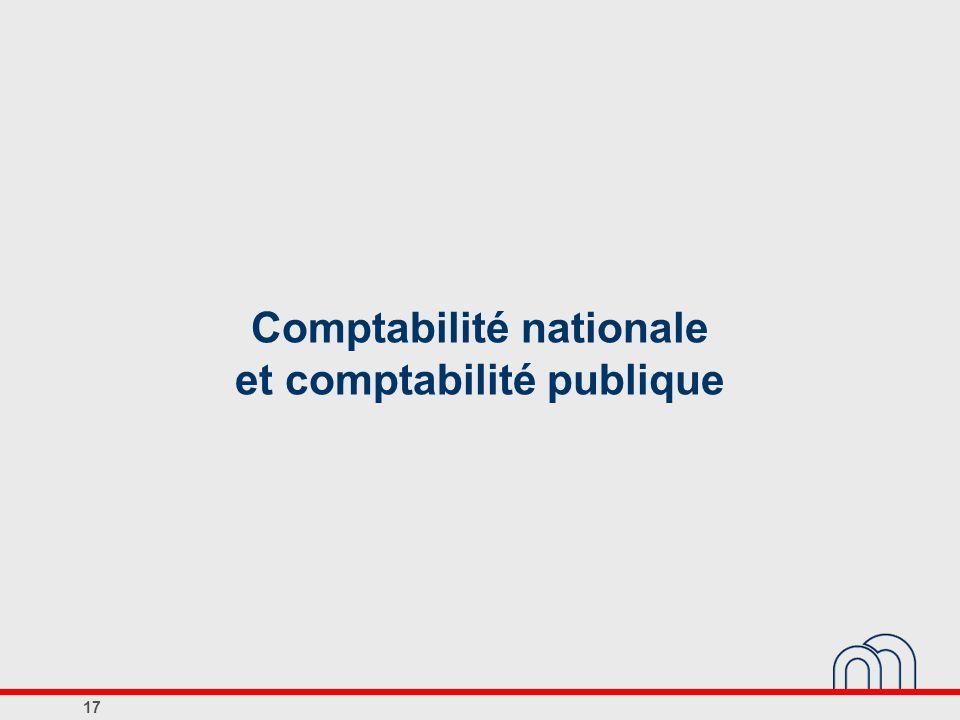 Comptabilité nationale et comptabilité publique