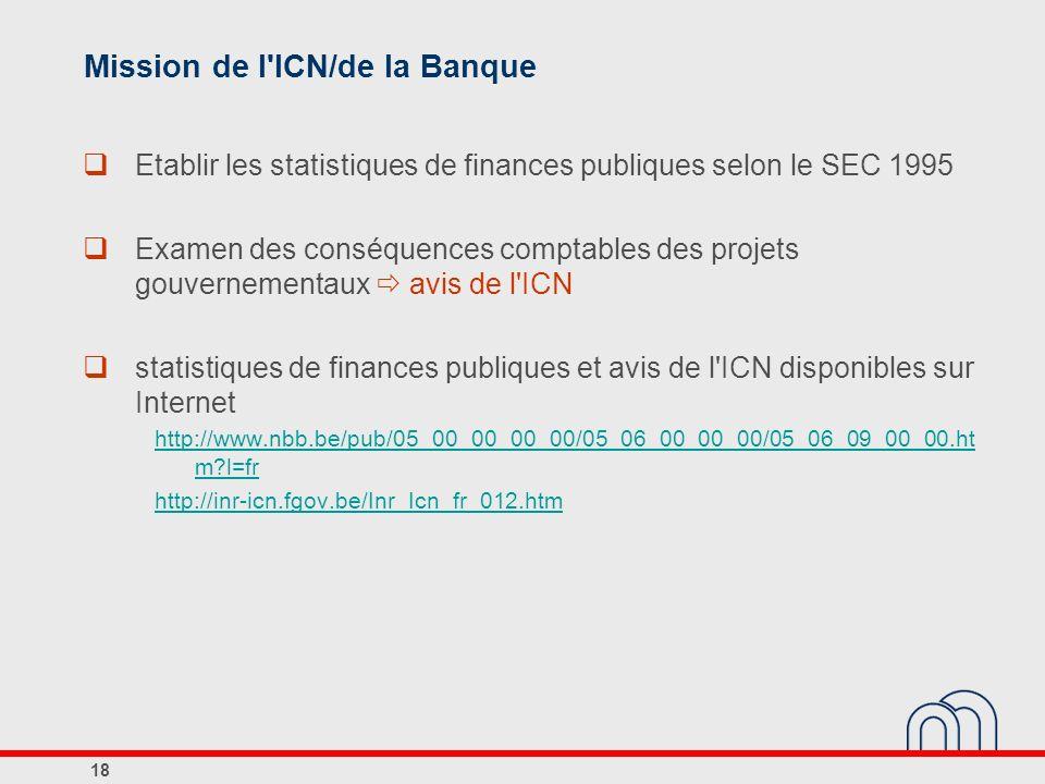 Mission de l ICN/de la Banque