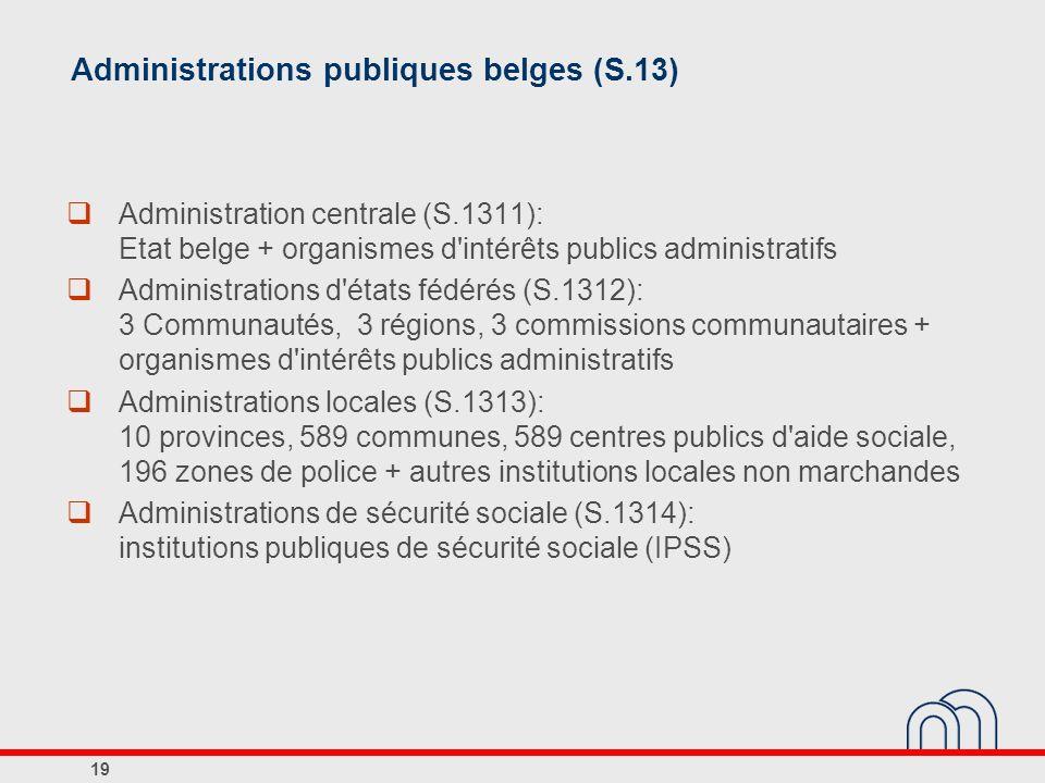 Administrations publiques belges (S.13)