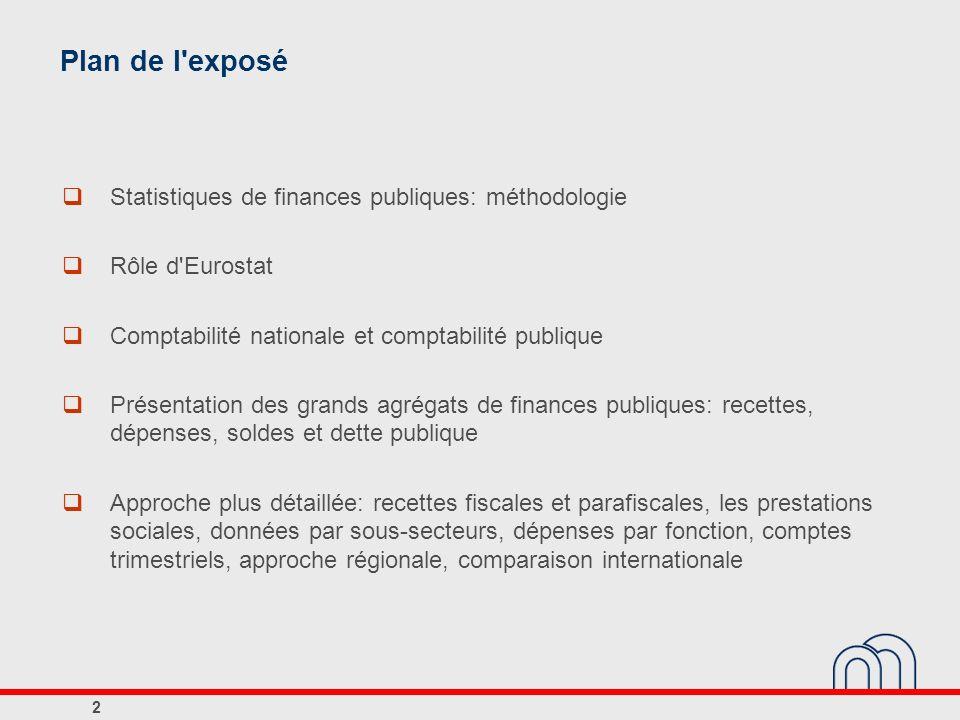 Plan de l exposé Statistiques de finances publiques: méthodologie