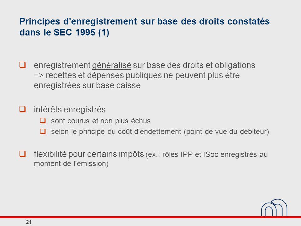Principes d enregistrement sur base des droits constatés dans le SEC 1995 (1)