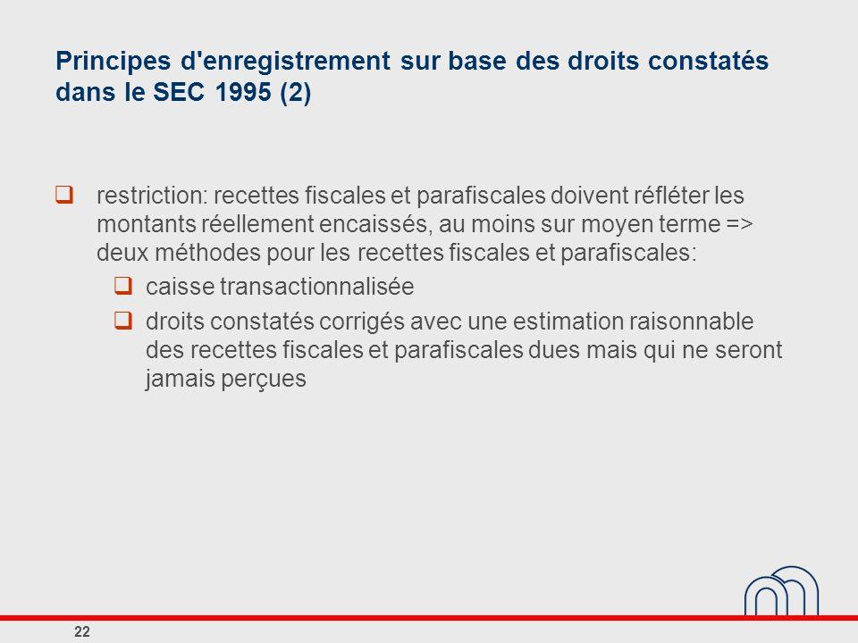 Principes d enregistrement sur base des droits constatés dans le SEC 1995 (2)
