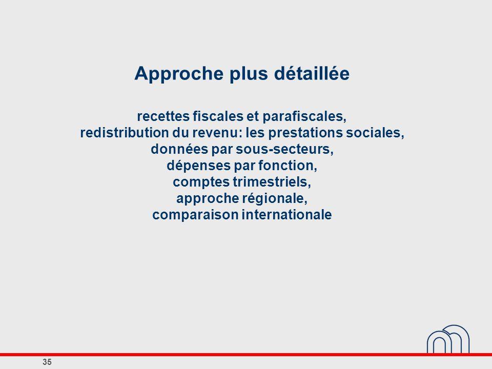 Approche plus détaillée recettes fiscales et parafiscales, redistribution du revenu: les prestations sociales, données par sous-secteurs, dépenses par fonction, comptes trimestriels, approche régionale, comparaison internationale