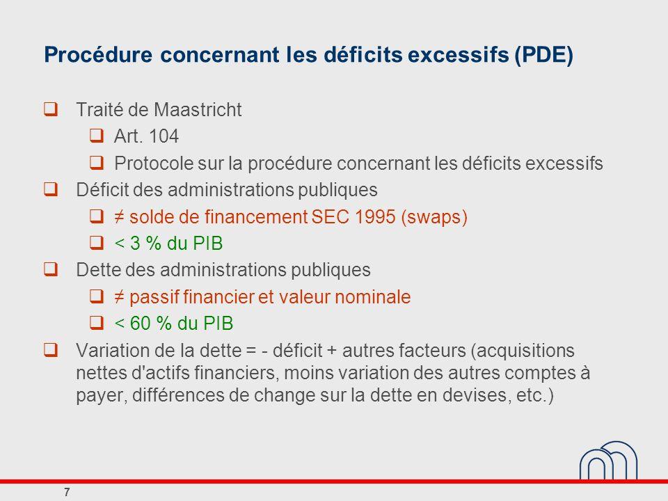 Procédure concernant les déficits excessifs (PDE)