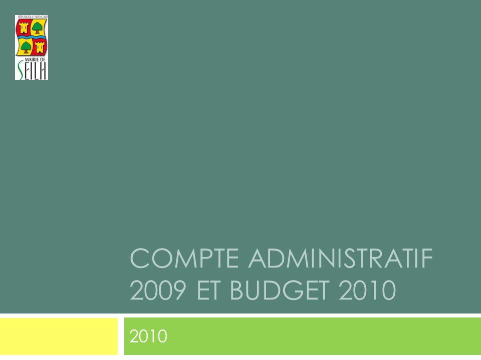 COMPTE ADMINISTRATIF 2009 ET BUDGET 2010