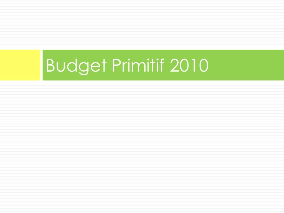 Budget Primitif 2010