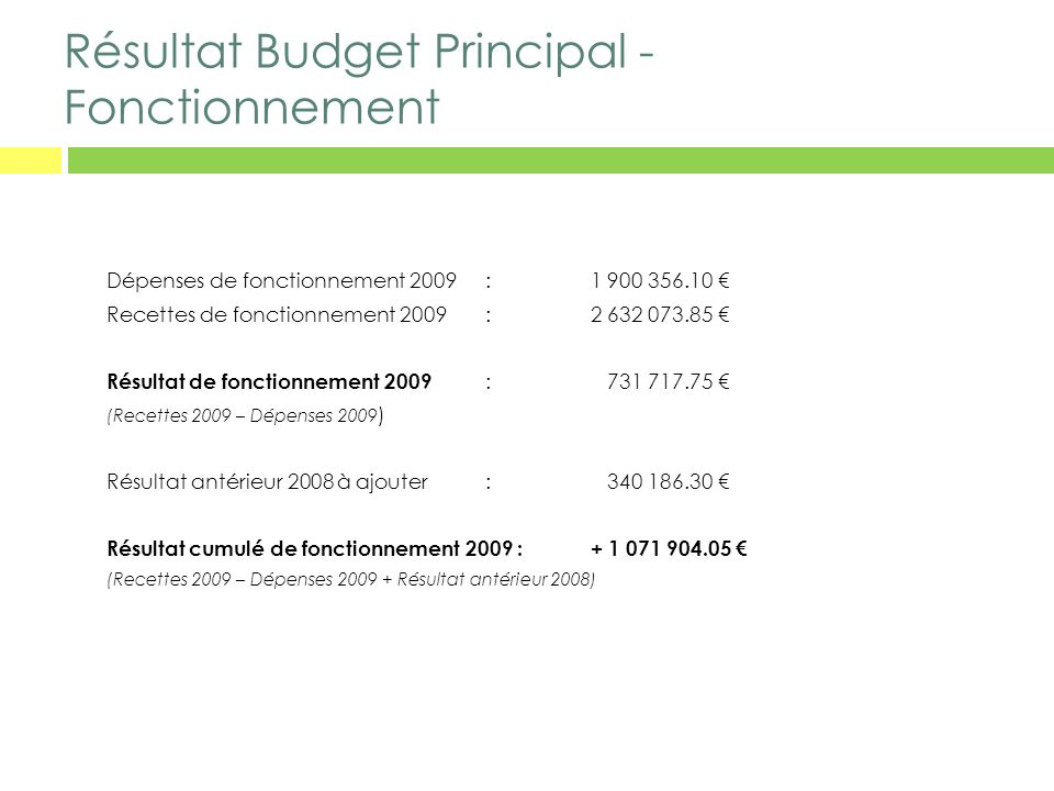 Résultat Budget Principal - Fonctionnement
