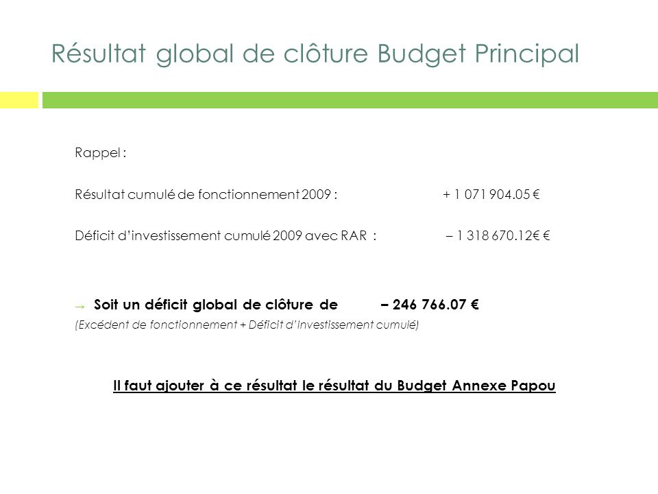 Résultat global de clôture Budget Principal