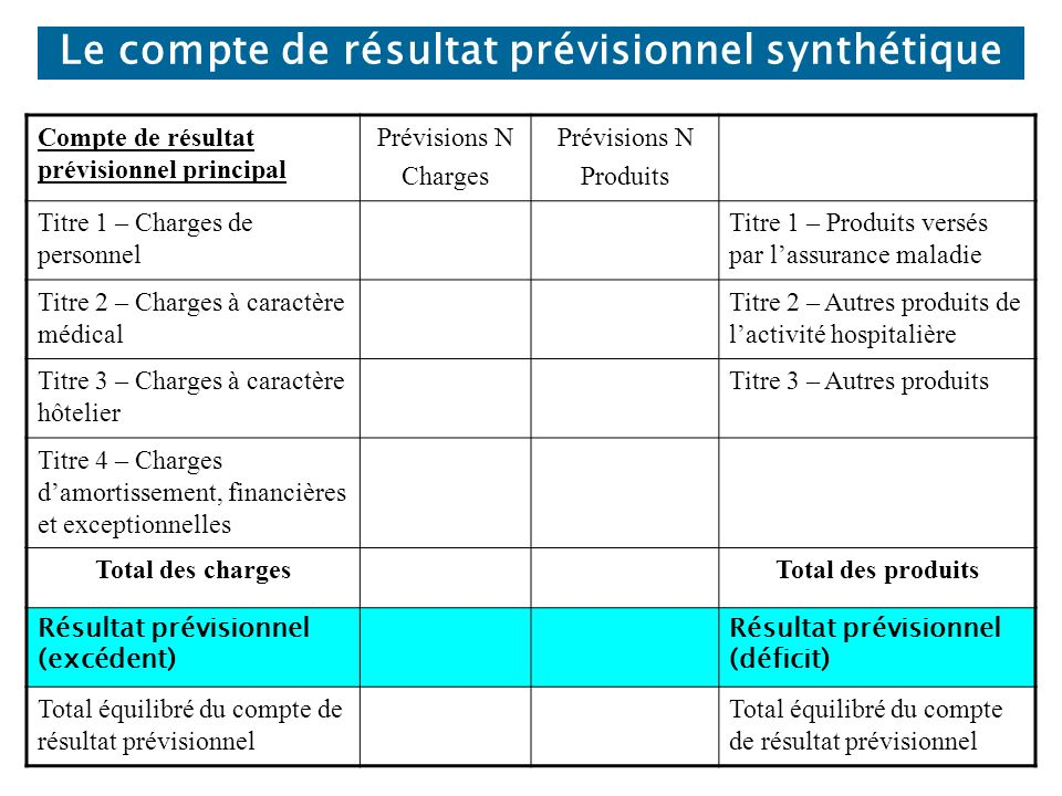 Bien connu Du budget à la finance L'EPRD - ppt video online télécharger VP58