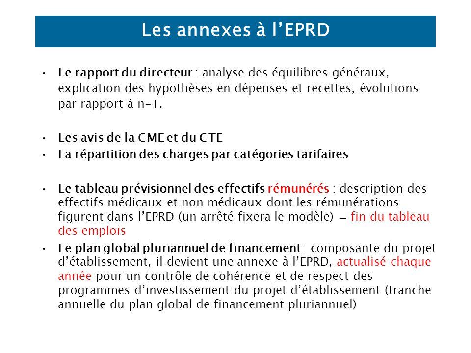 Les annexes à l'EPRD