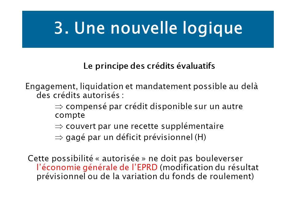 Le principe des crédits évaluatifs