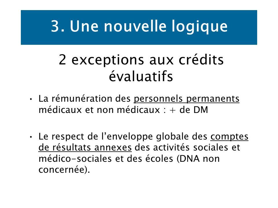 2 exceptions aux crédits évaluatifs
