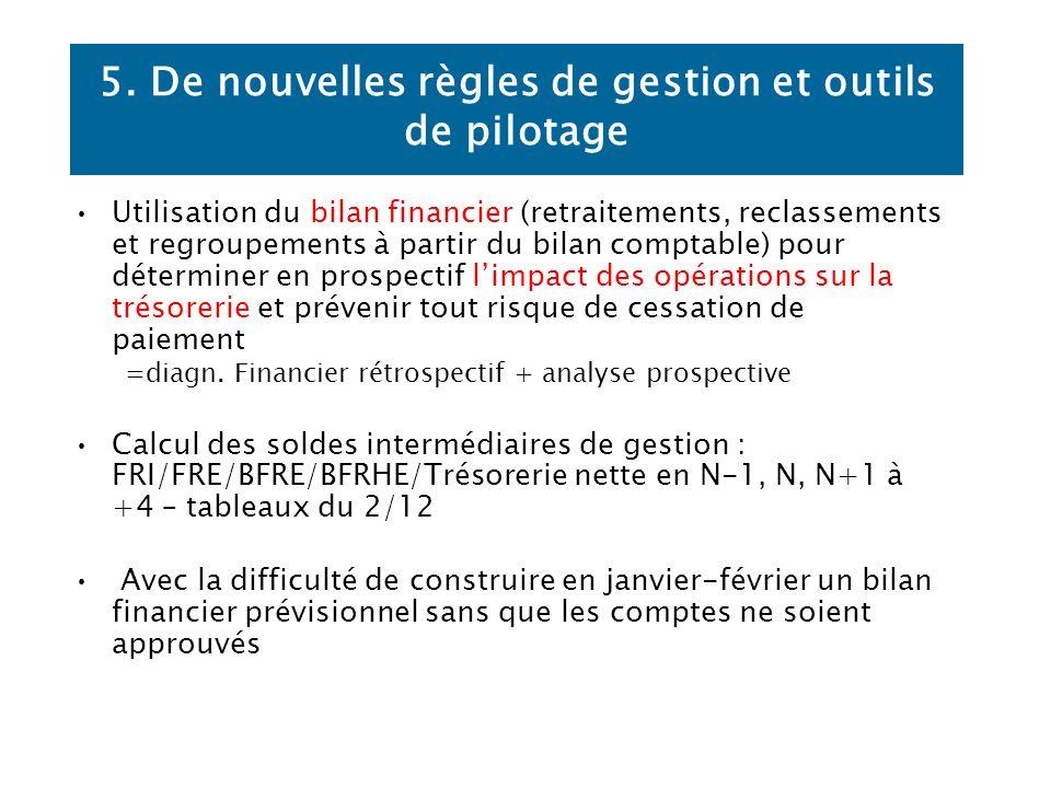 5. De nouvelles règles de gestion et outils de pilotage