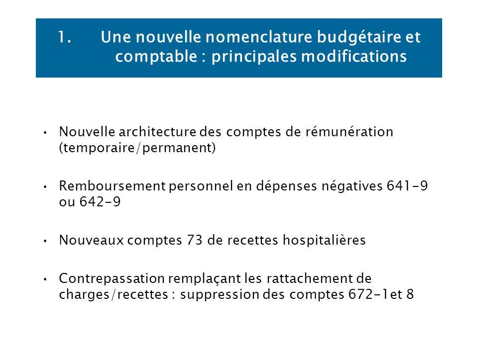 Une nouvelle nomenclature budgétaire et comptable : principales modifications