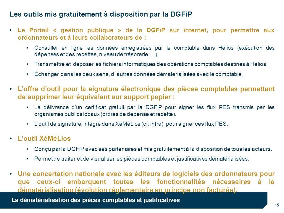 Les outils mis gratuitement à disposition par la DGFiP