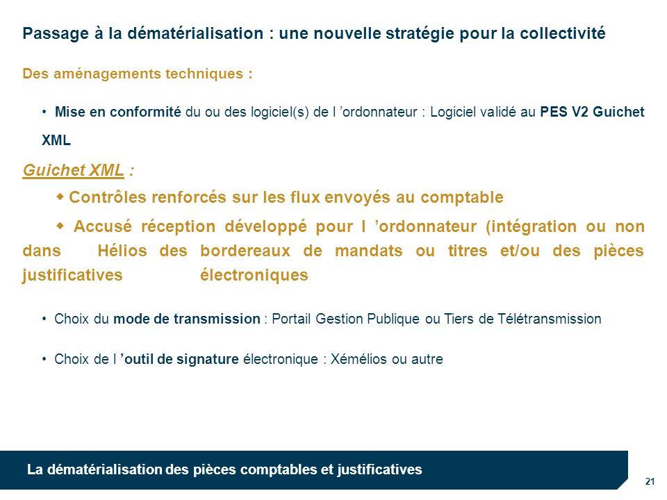 10/10/12 10/10/12. Passage à la dématérialisation : une nouvelle stratégie pour la collectivité. Des aménagements techniques :