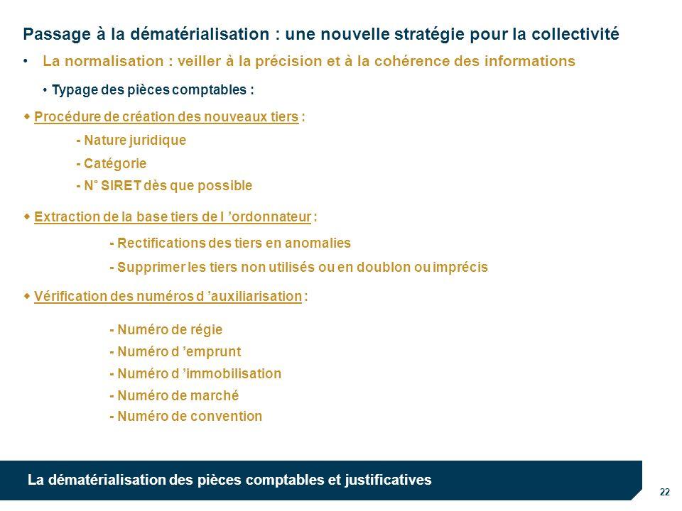 10/10/12 10/10/12. Passage à la dématérialisation : une nouvelle stratégie pour la collectivité.