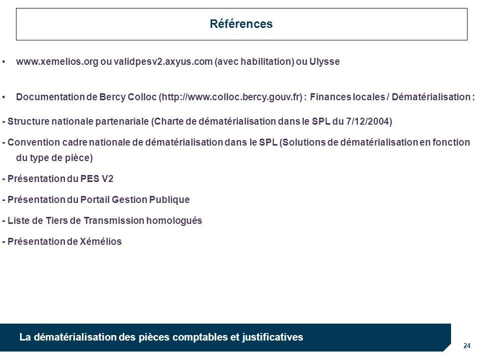 10/10/12 10/10/12. Références. www.xemelios.org ou validpesv2.axyus.com (avec habilitation) ou Ulysse.