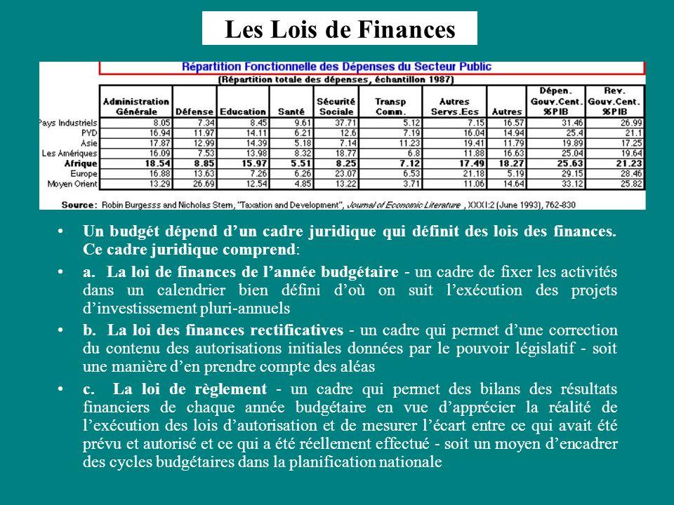 Les Lois de Finances Un budgét dépend d'un cadre juridique qui définit des lois des finances. Ce cadre juridique comprend: