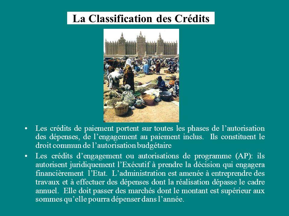 La Classification des Crédits