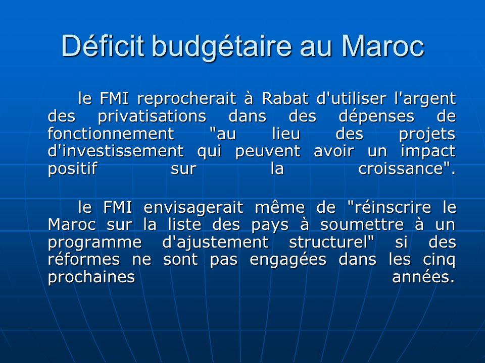 Déficit budgétaire au Maroc