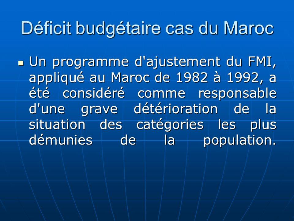 Déficit budgétaire cas du Maroc