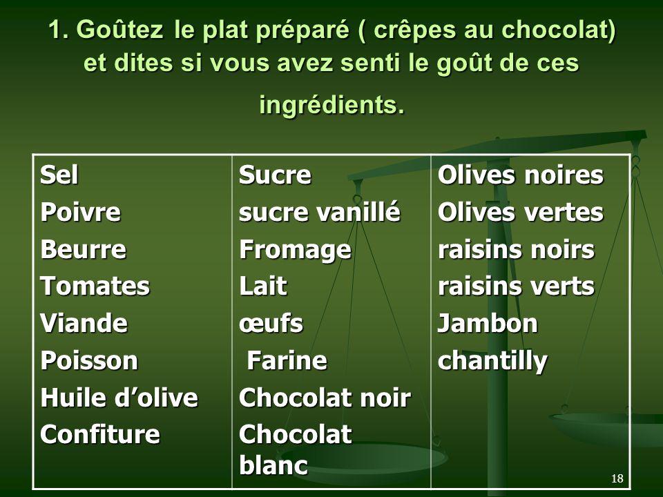 1. Goûtez le plat préparé ( crêpes au chocolat) et dites si vous avez senti le goût de ces ingrédients.