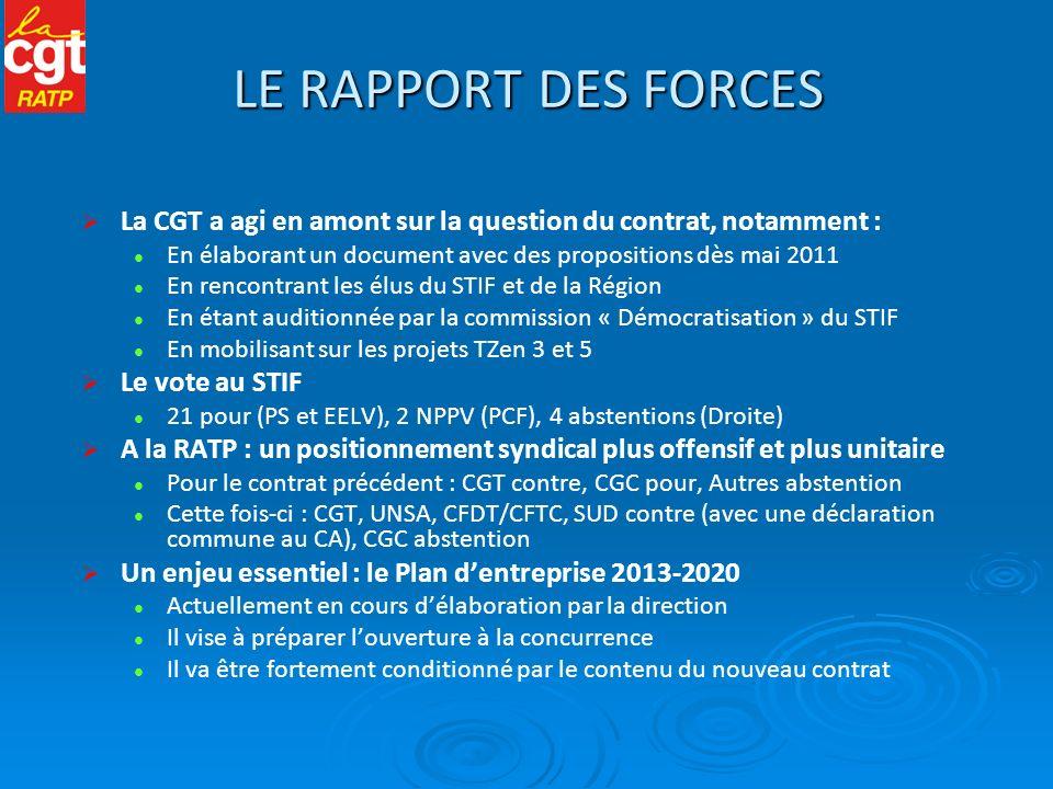 LE RAPPORT DES FORCES La CGT a agi en amont sur la question du contrat, notamment : En élaborant un document avec des propositions dès mai 2011.
