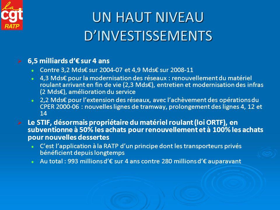 UN HAUT NIVEAU D'INVESTISSEMENTS