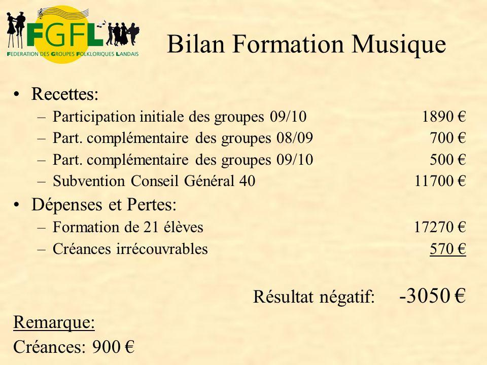 Bilan Formation Musique