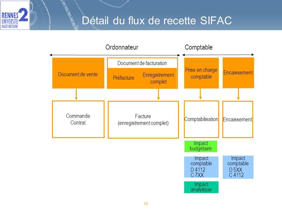 Détail du flux de recette SIFAC