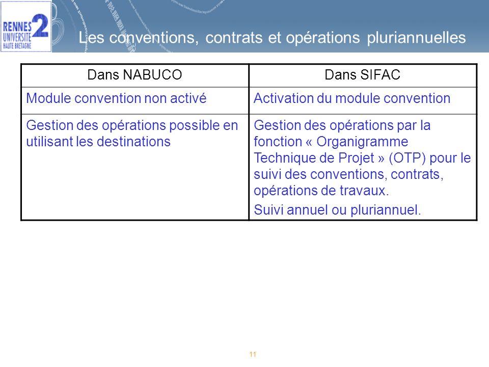 Les conventions, contrats et opérations pluriannuelles