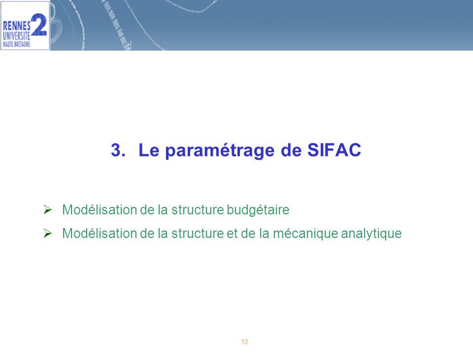 Le paramétrage de SIFAC