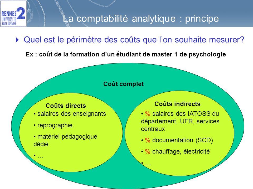 La comptabilité analytique : principe