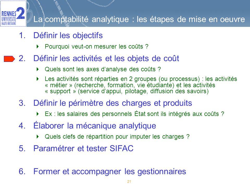 La comptabilité analytique : les étapes de mise en oeuvre