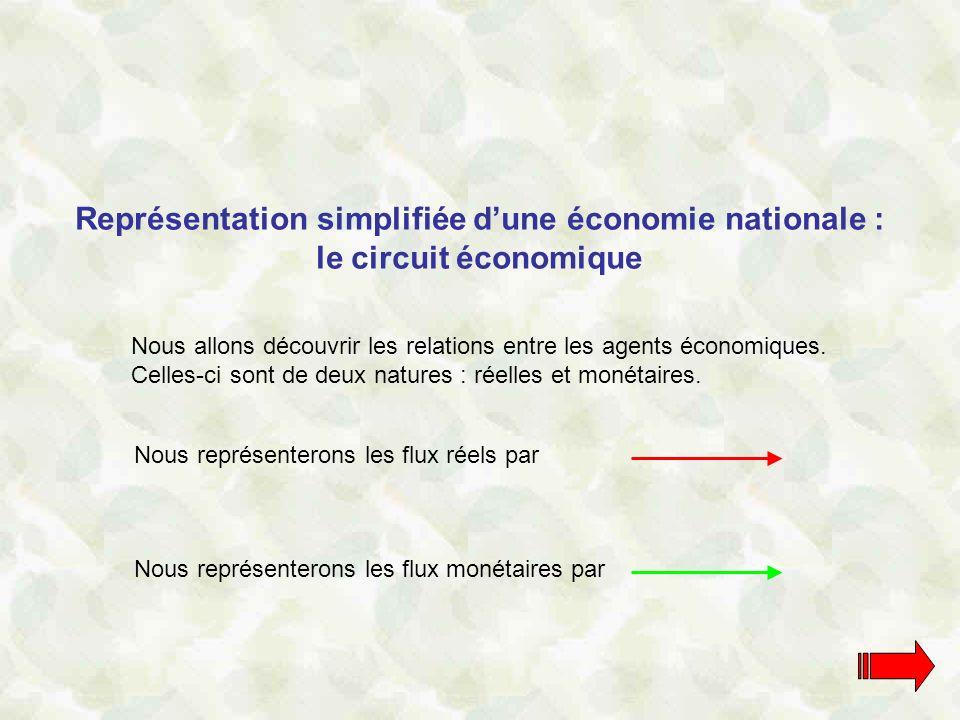 Représentation simplifiée d'une économie nationale :