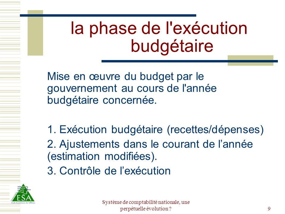 la phase de l exécution budgétaire